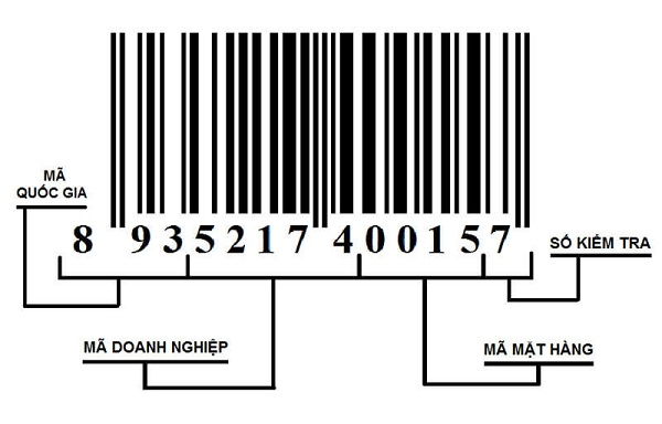 mã vạch sản phẩm