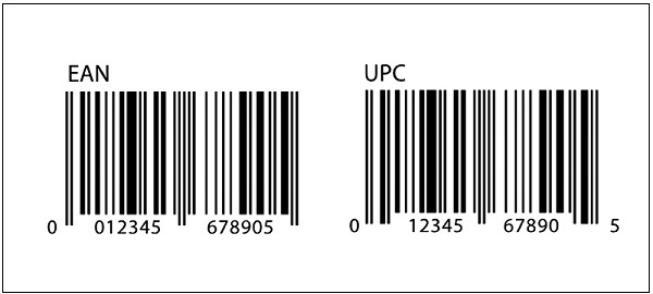 Mã vạch EAN và UPC